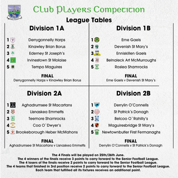 Club Players Competition